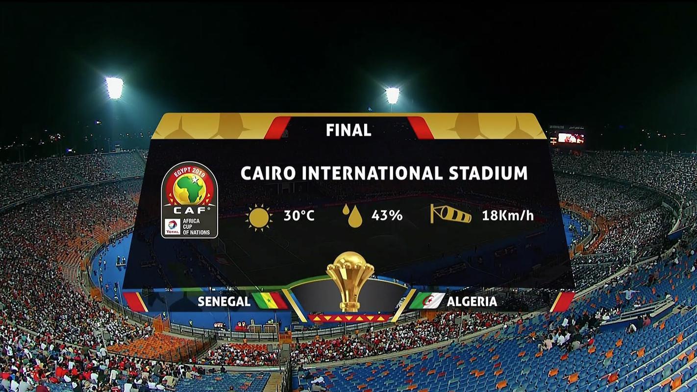 Afcon 2019 | SuperSport